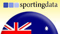 Sporting Data Ltd. deny wrongdoing in Aussie Open 'court-siding' brouhaha