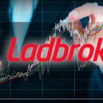 Ladbrokes – when's a good time for some bottom picking?
