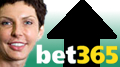 'Class-leading' bookies Bet365 annual profit rises 81% to £321m