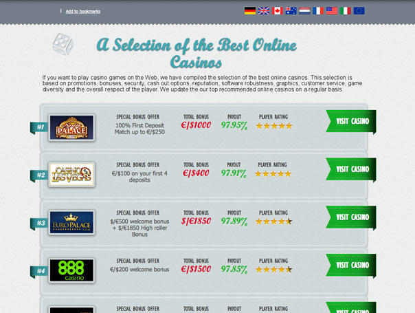 Gambling affiliates search engine submission o harrahs casino