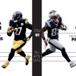NFL playoffs – AFC championship game betting preview
