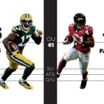 NFL playoffs – NFC championship game betting preview