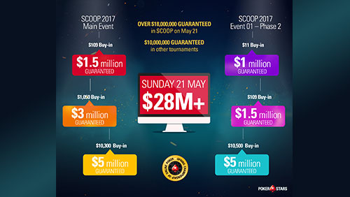 Pokerstars to host the biggest day in online poker history with $28 million in guaranteed prizes