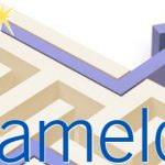 Camelot launch strategic review after disappointing lottery sales