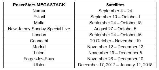 Pokerstars Megastack adds second Malta stop to 2017 schedule