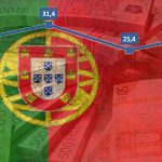Portugal's online gambling market rebounds thanks to football, slots