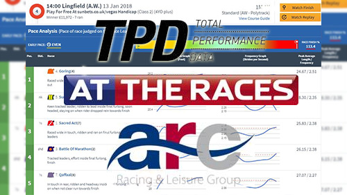 Stride Data from Six Arc Racecourses launched on Attheraces.com