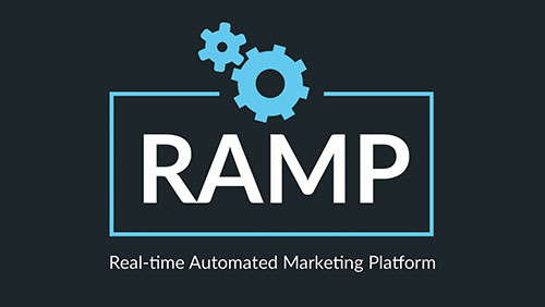 BetVictor launches RAMP - a first in market marketing automation platform