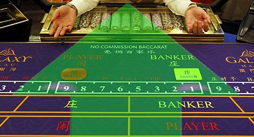 macau-casino-gambling-revenue-august
