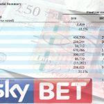 Sky Bet's December to remember masks second-half slowdown