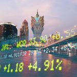 Macau gambling income from inward investments up 34.5% in 2017